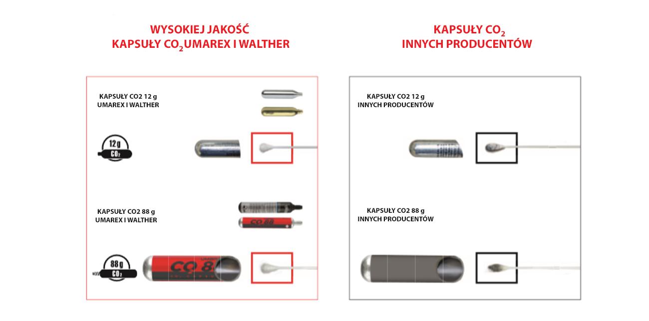 Kapsuły CO2 Walther